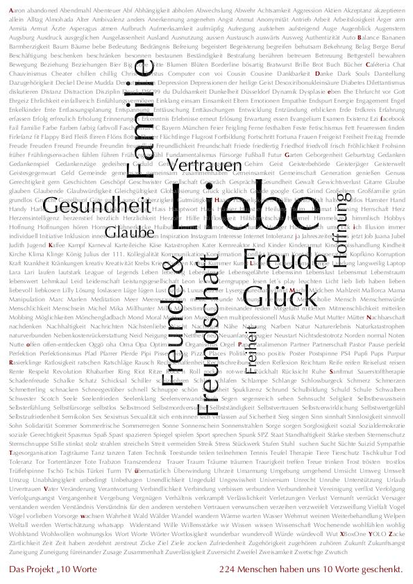 Plakat voll kleiner Schrift, in der Mitte hervorgehoben die Worte: Gesundheit, Glaube, Vertrauen, Liebe, Freude, Glück, Familie, Freunde, Freundschaft, Freiheit, Hoffnung.